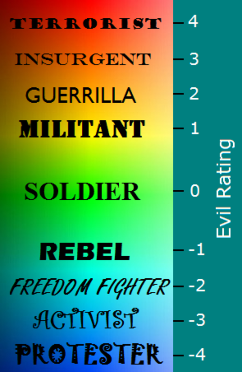 The spectrum of political name calling propaganda for foreign groups.