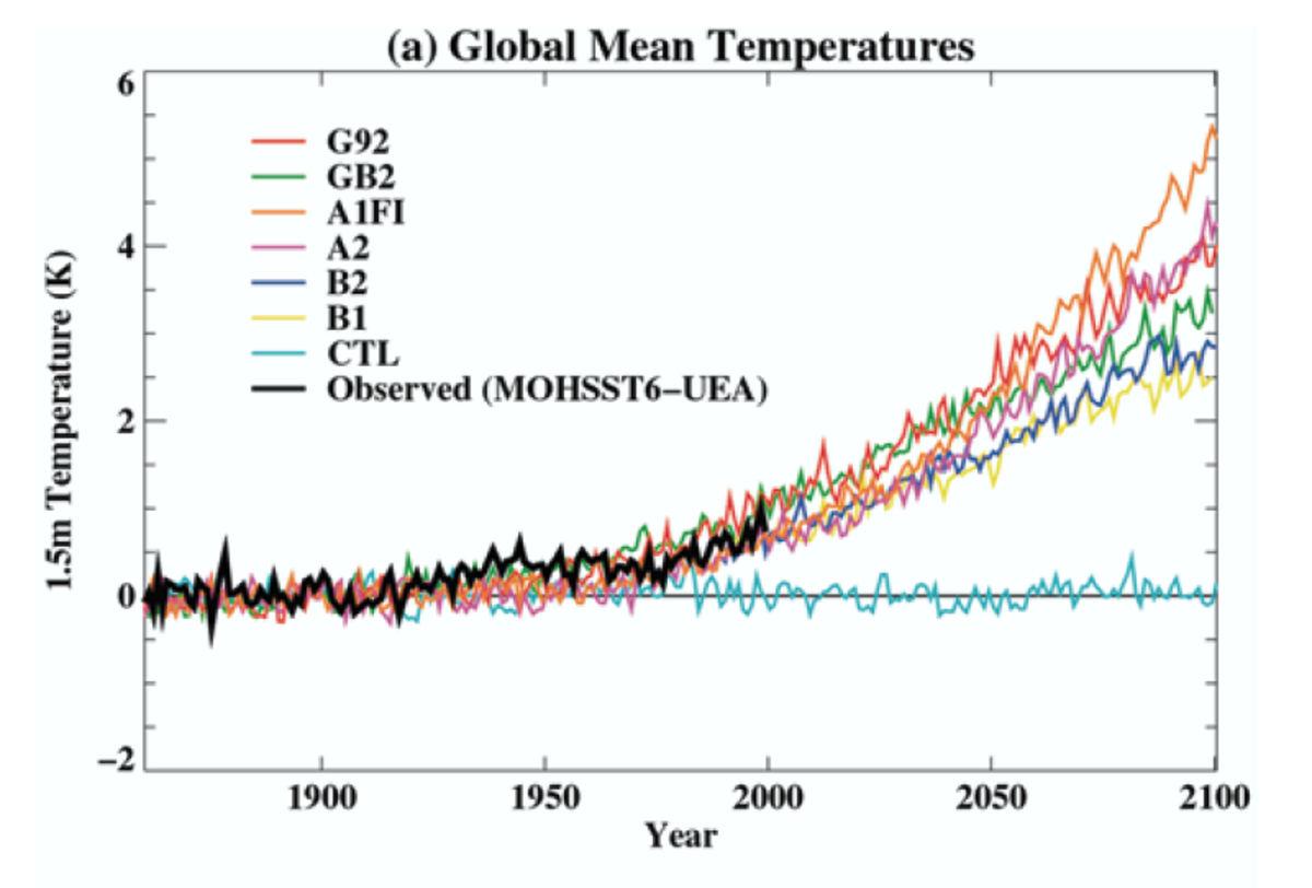 global swindle essay Essay on global warming global warming and the threat on the existence of life on earth lise scott aiu onlineabstract global warming is a very complex subject with much debate involved with.