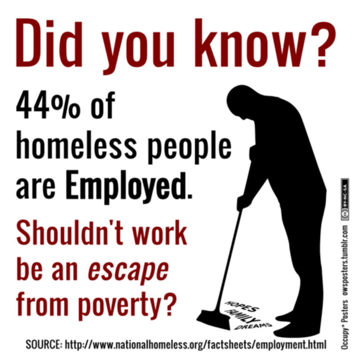 who-are-the-homeless-people-in-the-united-states-of-america