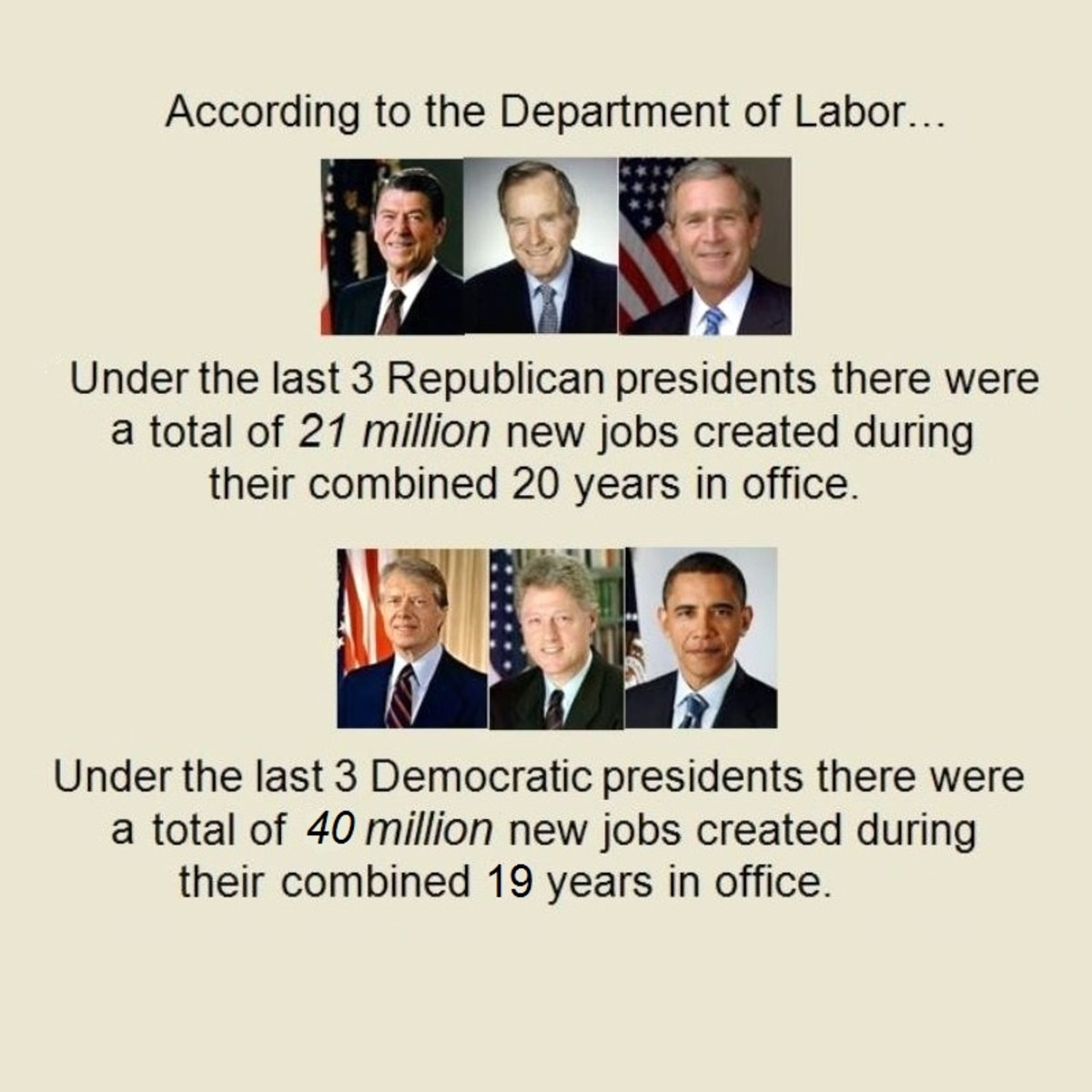 Truths That Prove Republicans Have Been Wrong About Everything - 18 photos proving youre not the worst at home economics 10 is so wrong it hurts