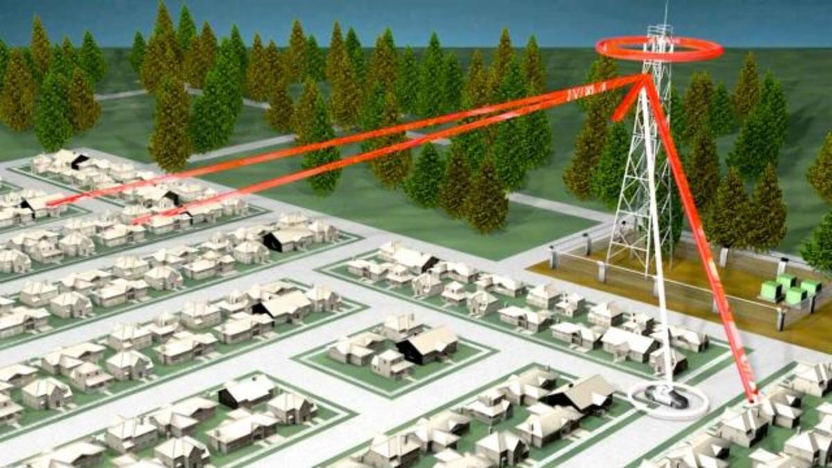 Government Stingray Technology