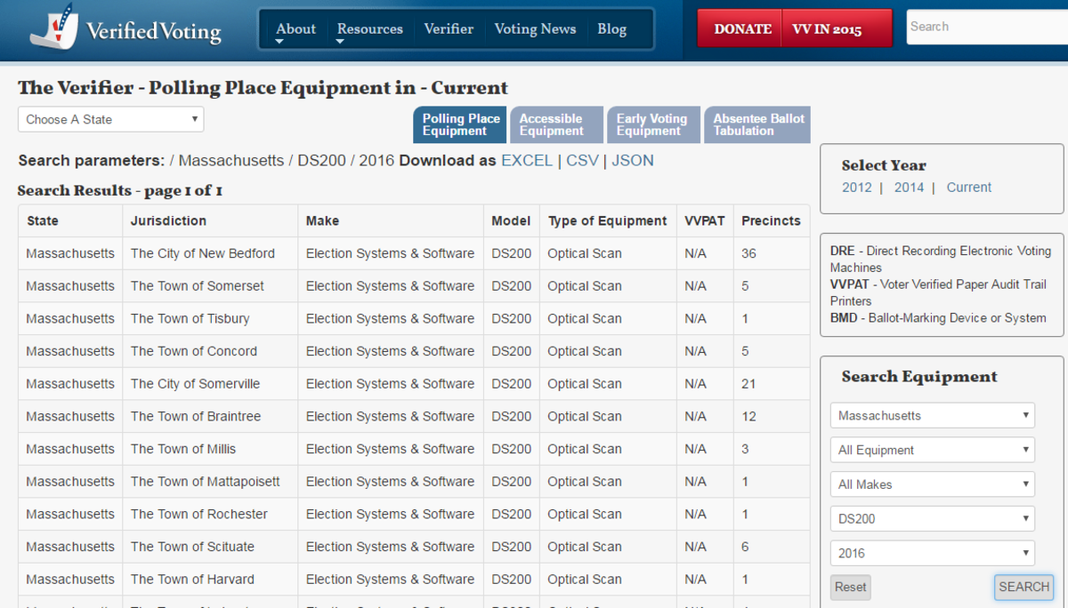 Online tool at VerifiedVoting.org for determining type of system used in US precincts.