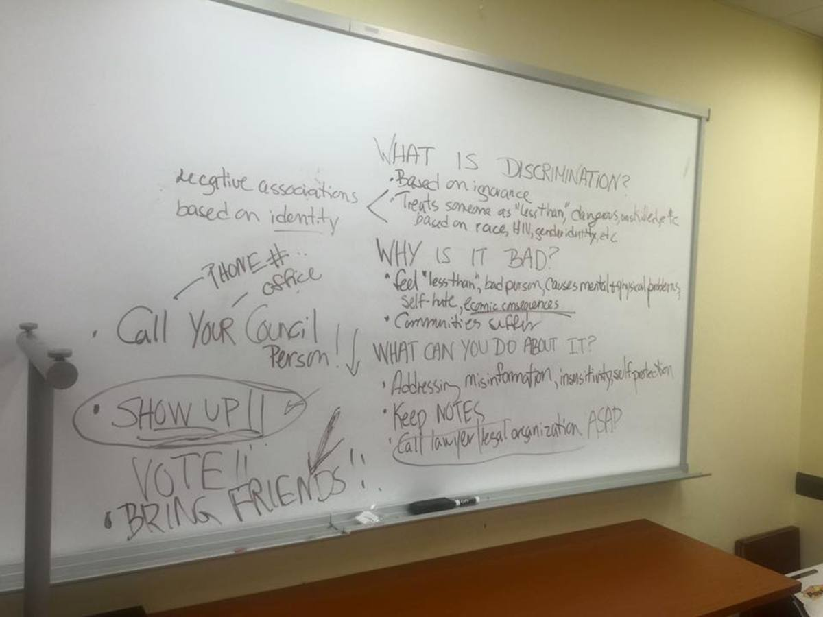 SMART students brainstorm discrimination and how to address it.