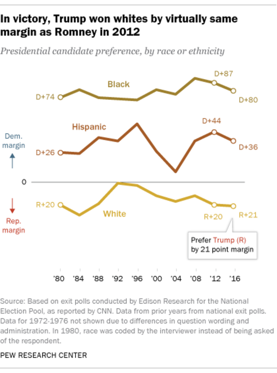 clinton-campaigns-complacency-doomed-hillarys-chances