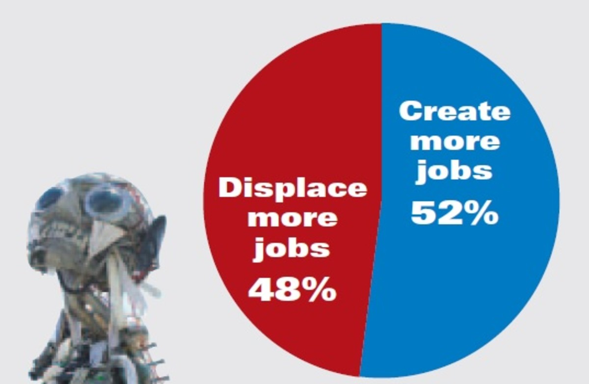 the-impact-of-artificial-intelligence-on-jobs-in-the-legal-and-software-sectors