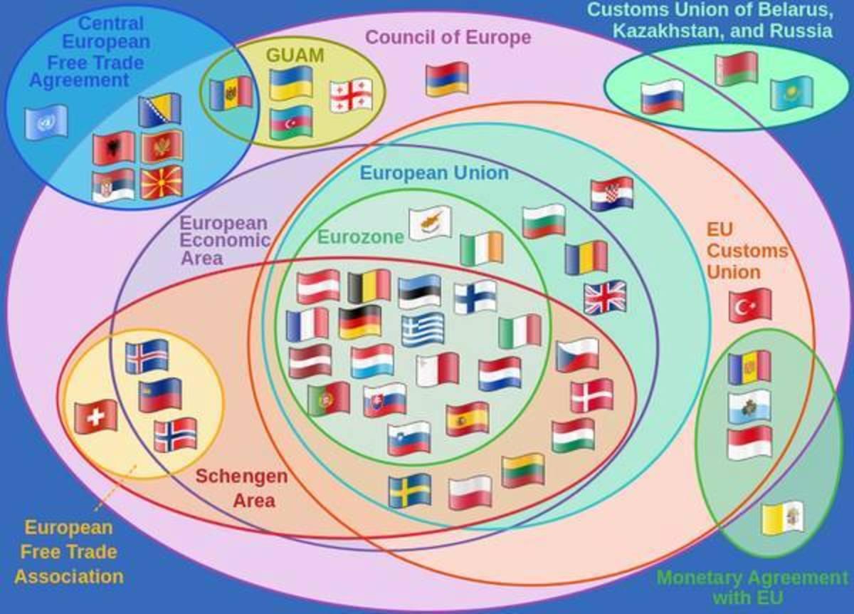Europe is more than the EU