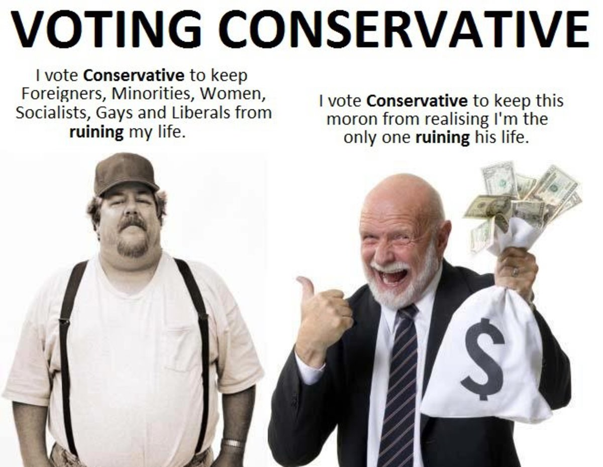 A Reminder Of How The Tories Work
