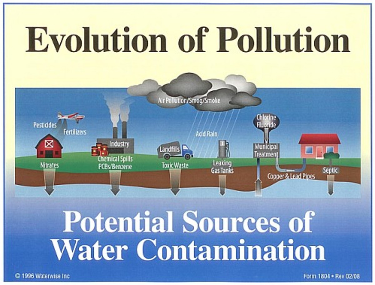 how-bad-is-water-pollution-in-america
