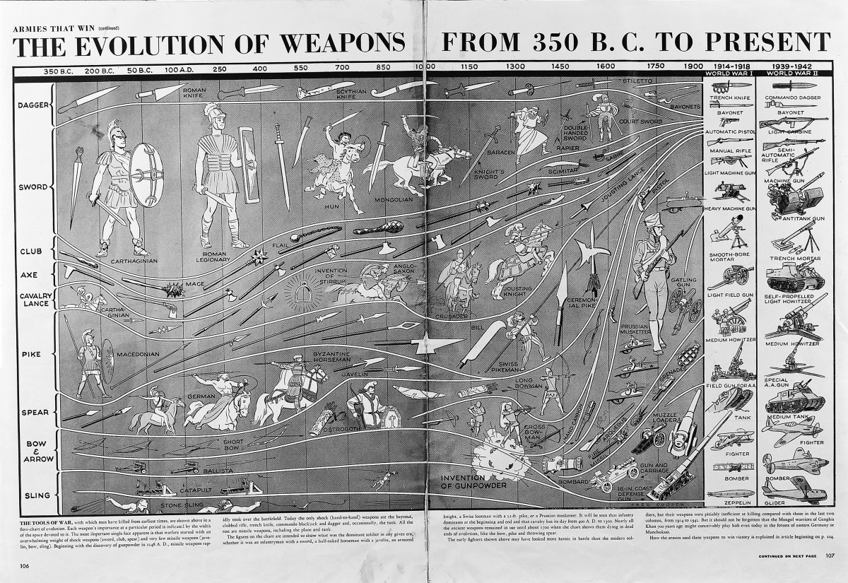 guns-vs-gun-control-why-i-hate-guns-and-gun-control-part-i-what-is-a-gun