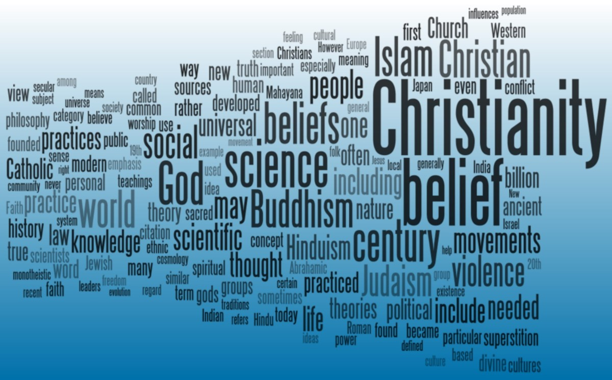 Your religious choices might be influenced by your personality.