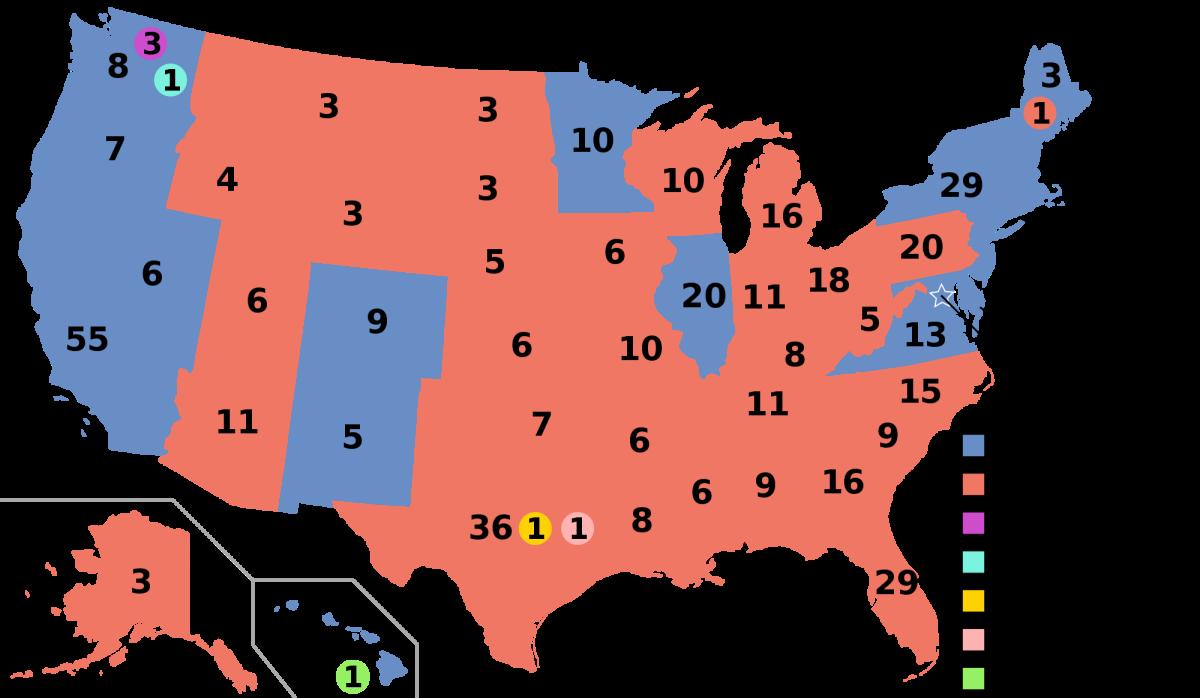 Election Vote Split