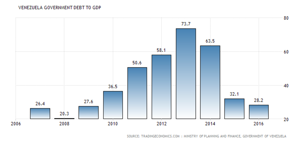 7-countries-experiencing-negative-economic-growth