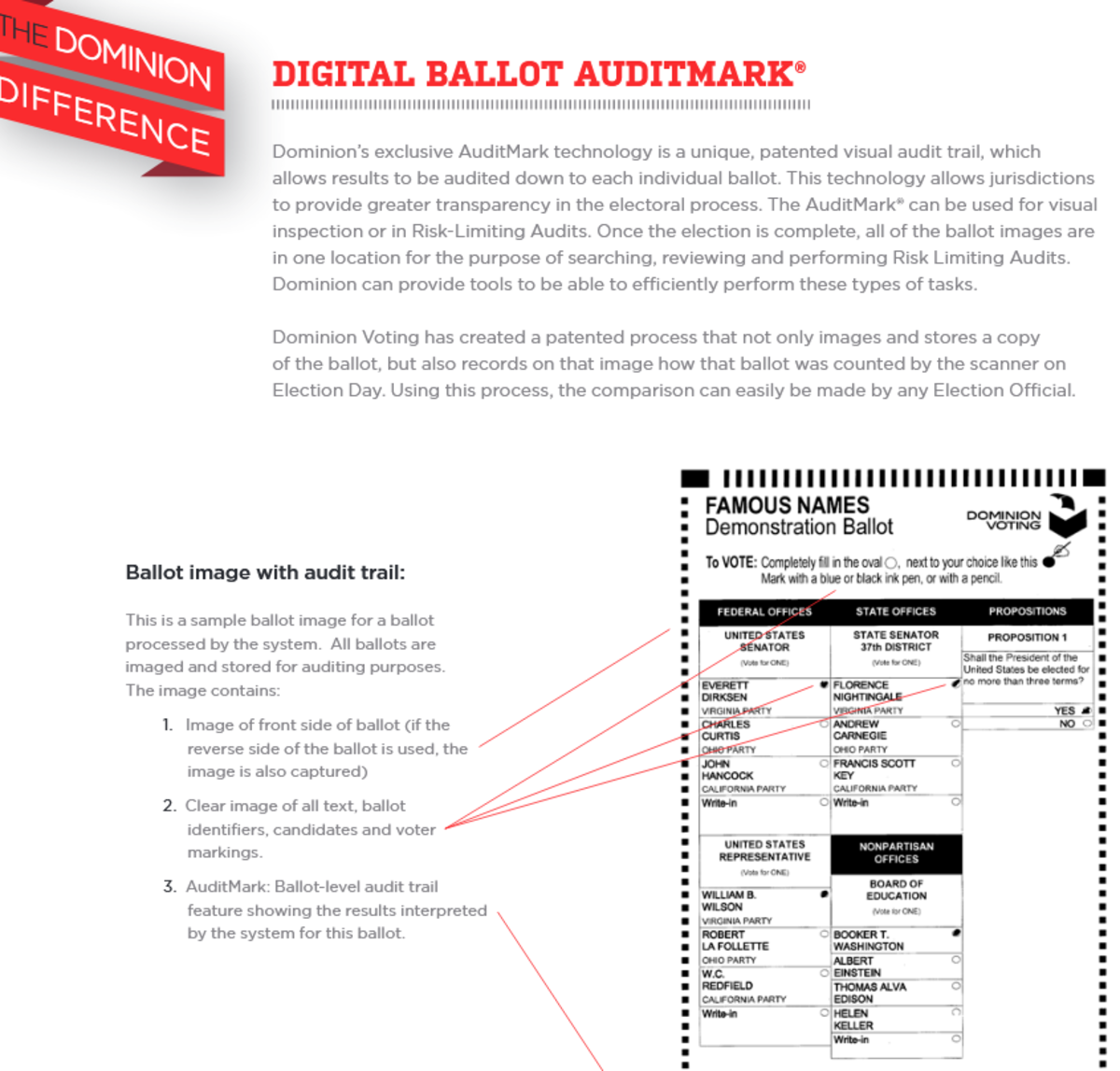 "Marketing literature from Dominion Systems explaining ""audit"" feature of digital ballot image taken of each ballot."