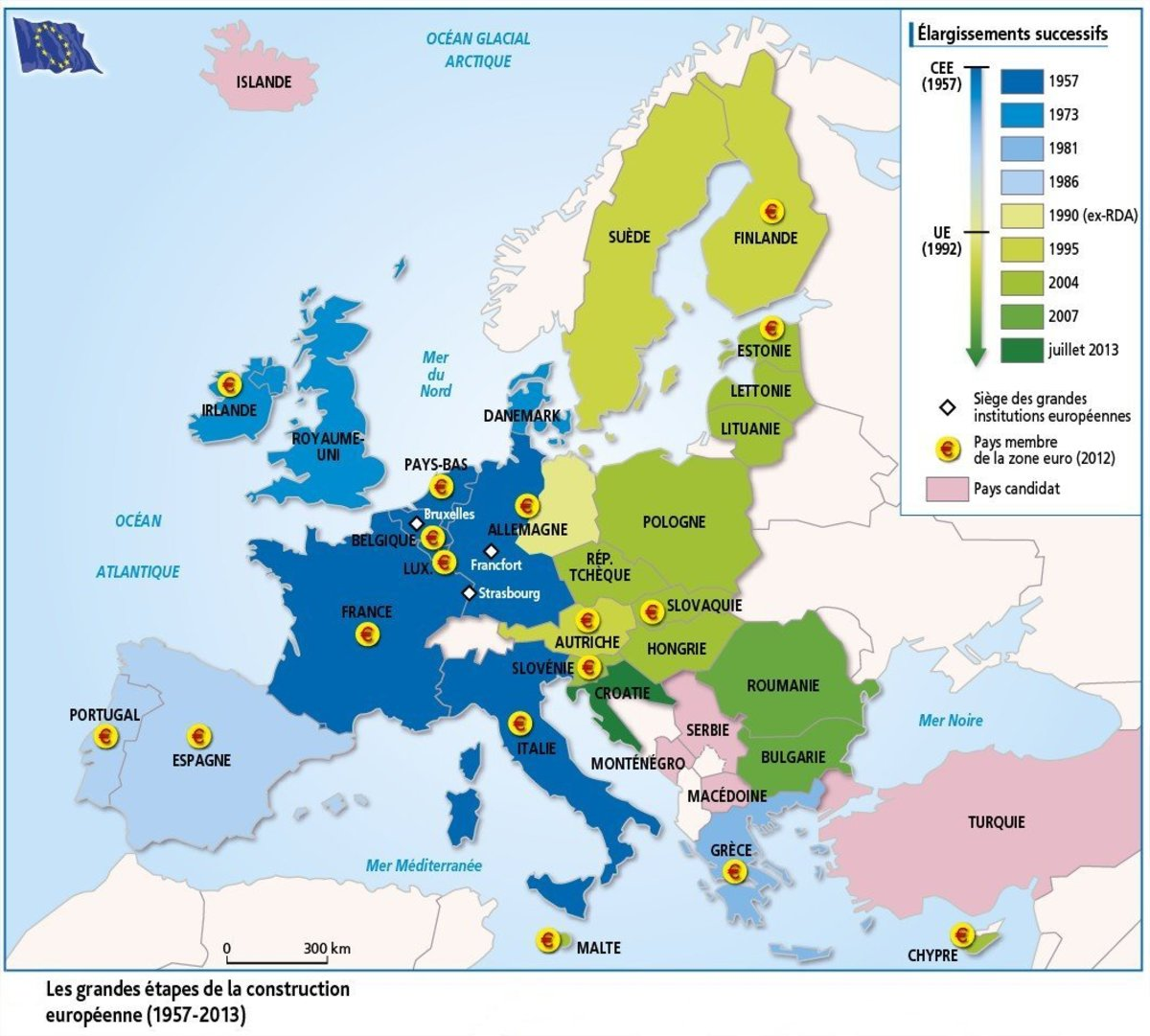 The biggest change concerning EU translation and language practices has been its evolving membership composition.