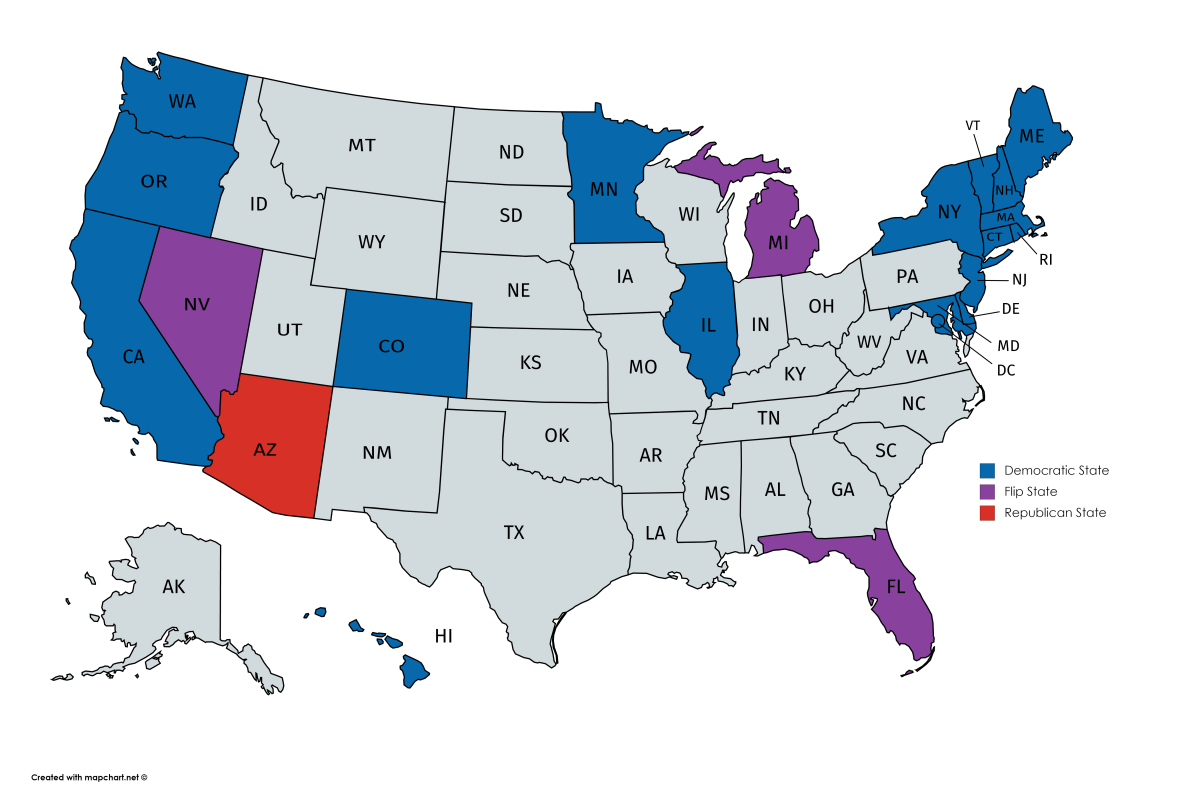 Democratic leaning states in blue; Republican leaning in red. Flip states are in purple.