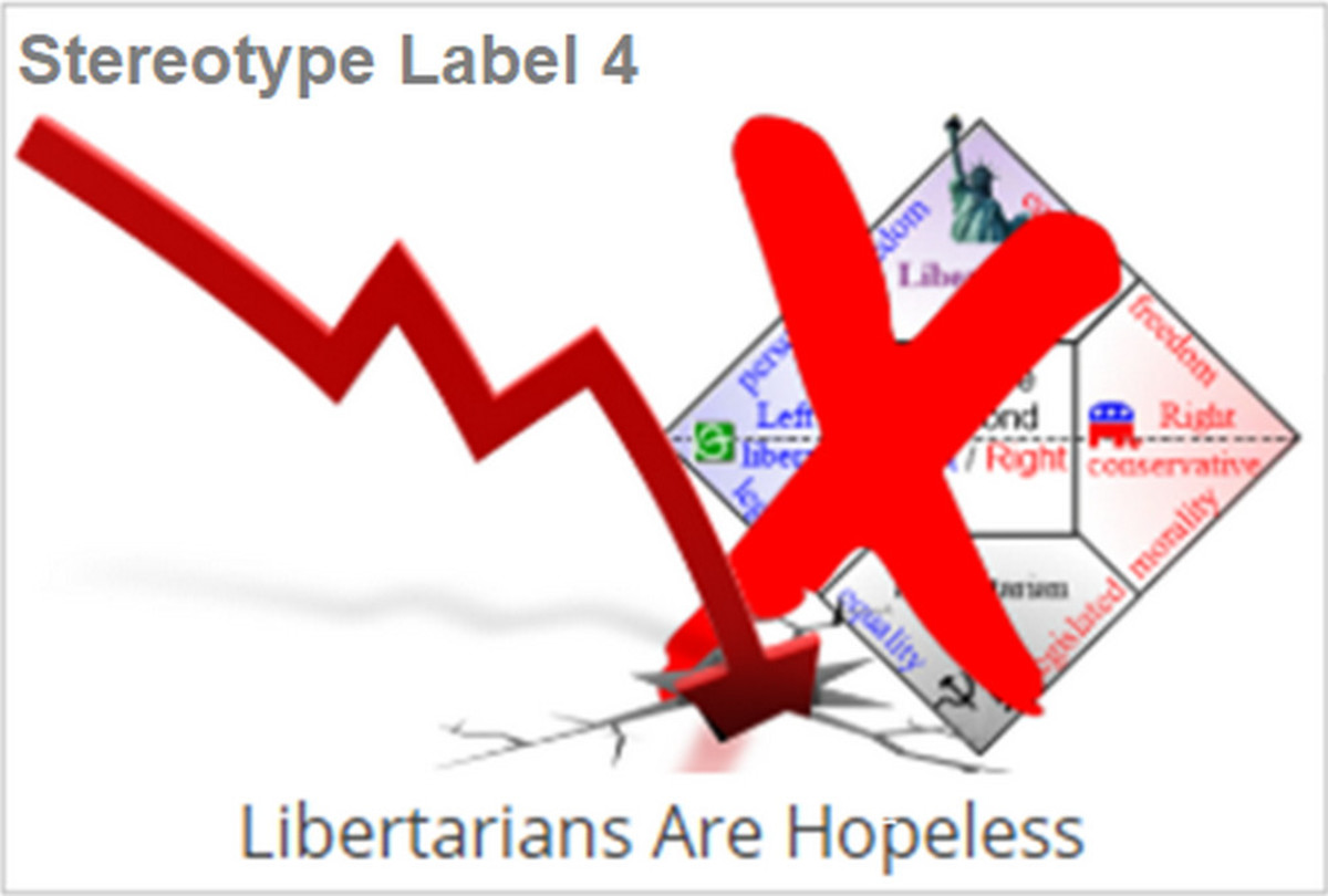 libertarians-vs-labels-real-people-vs-stereotypes