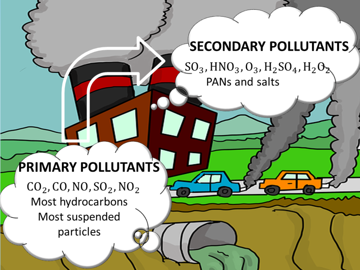Classifications of Air Pollutants