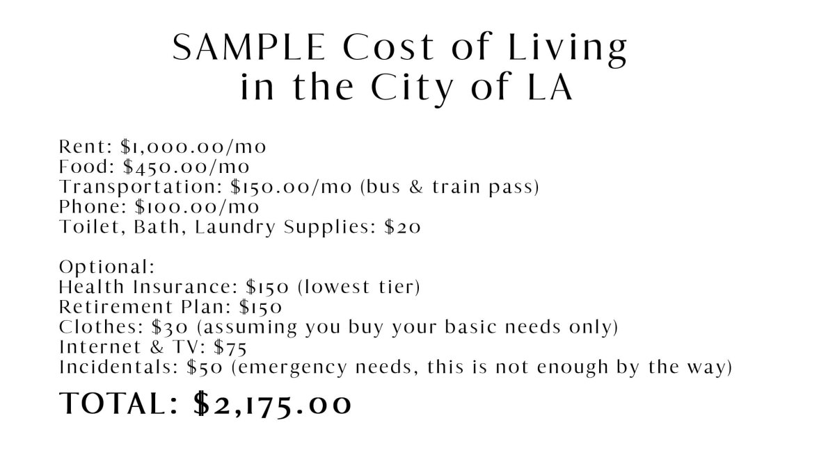 LA is an expensive city to live in, and costs add up quickly.