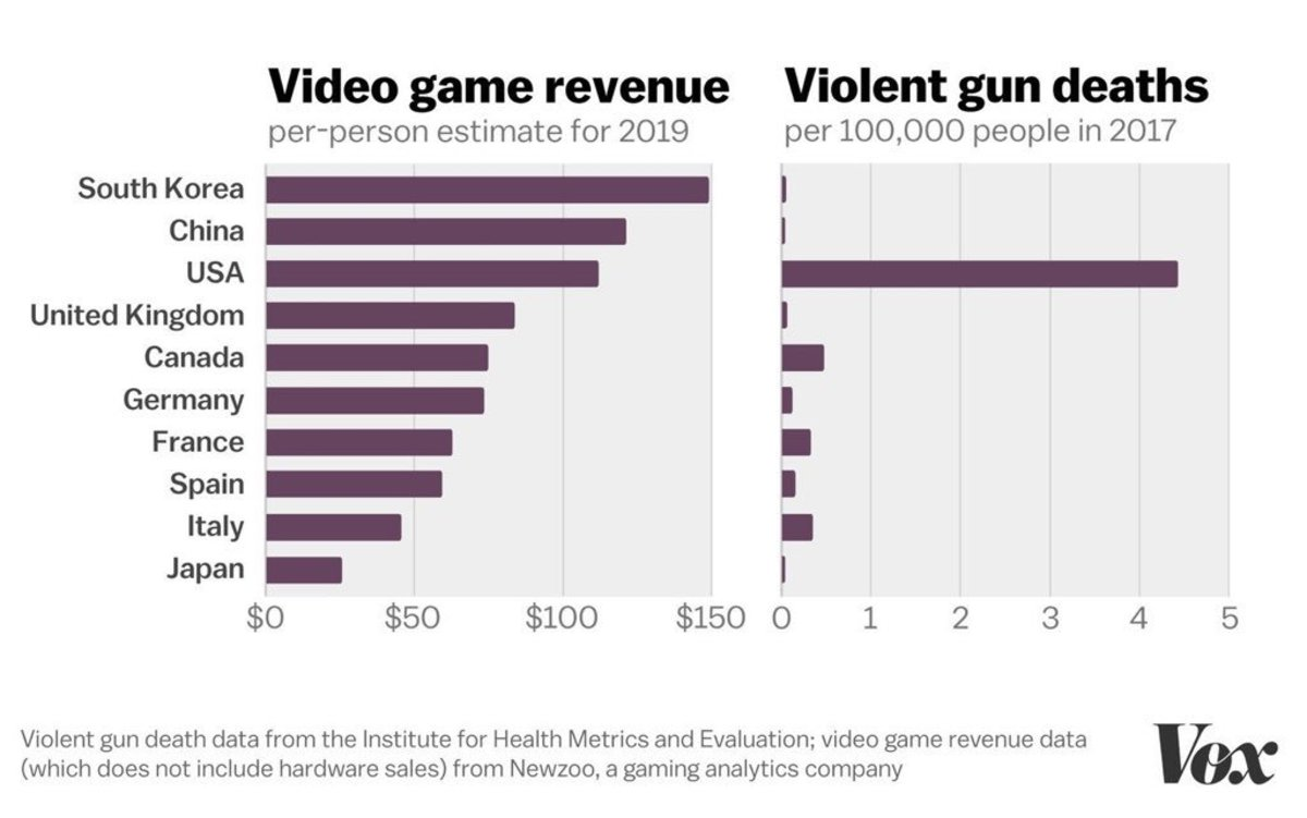 politicians-video-games-are-not-the-problem