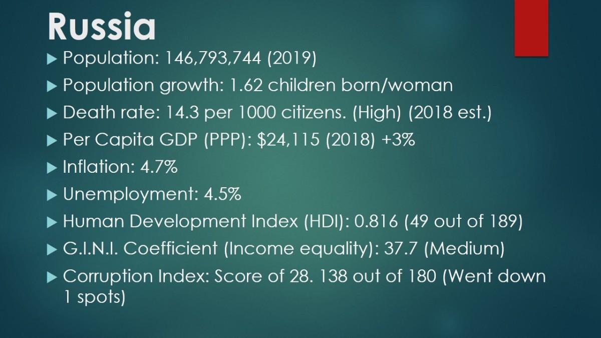 Russia's Economic and Demographic Data