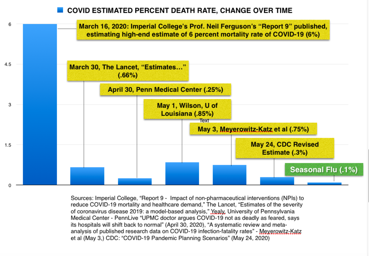 non-lockdown-wisconsin-sweden-of-america-has-one-of-lowest-covid-death-rates