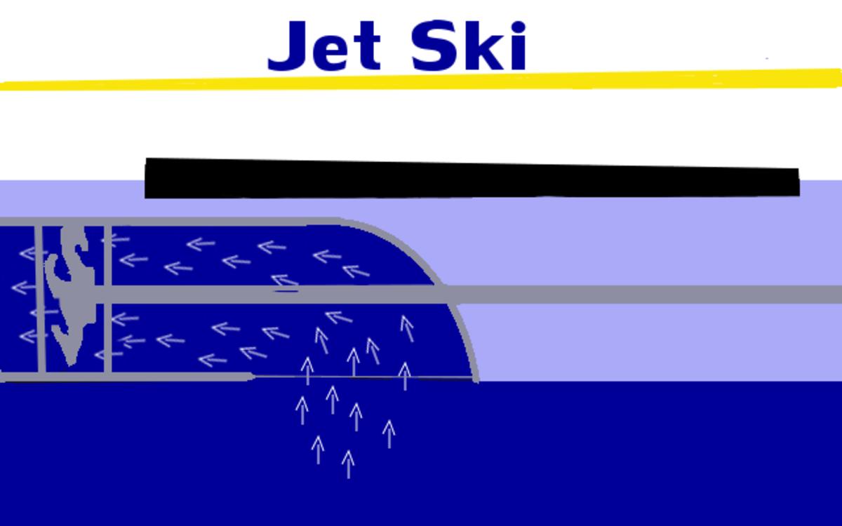 Replace the Wear Ring on a Jet Ski | SkyAboveUs