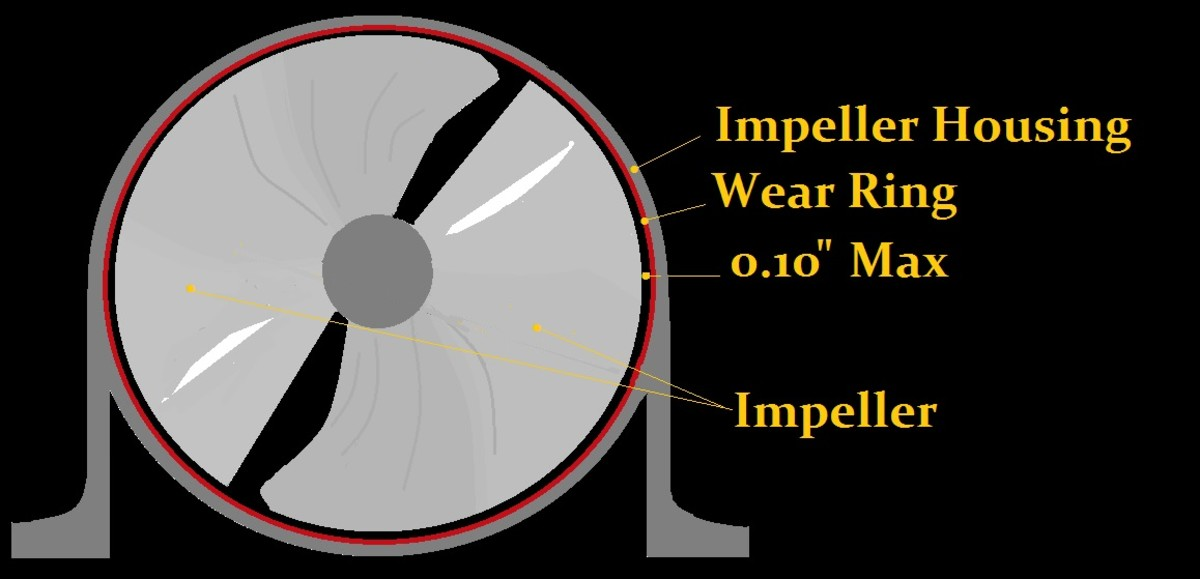 The Wear Ring is Highlighted in Red. Clearance Between Ring and Housing Should Not Exceed 0.10 inches.
