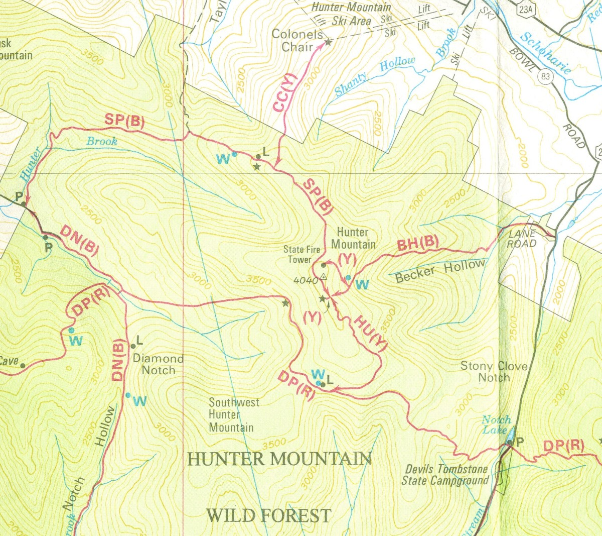 An Overview of the Trails