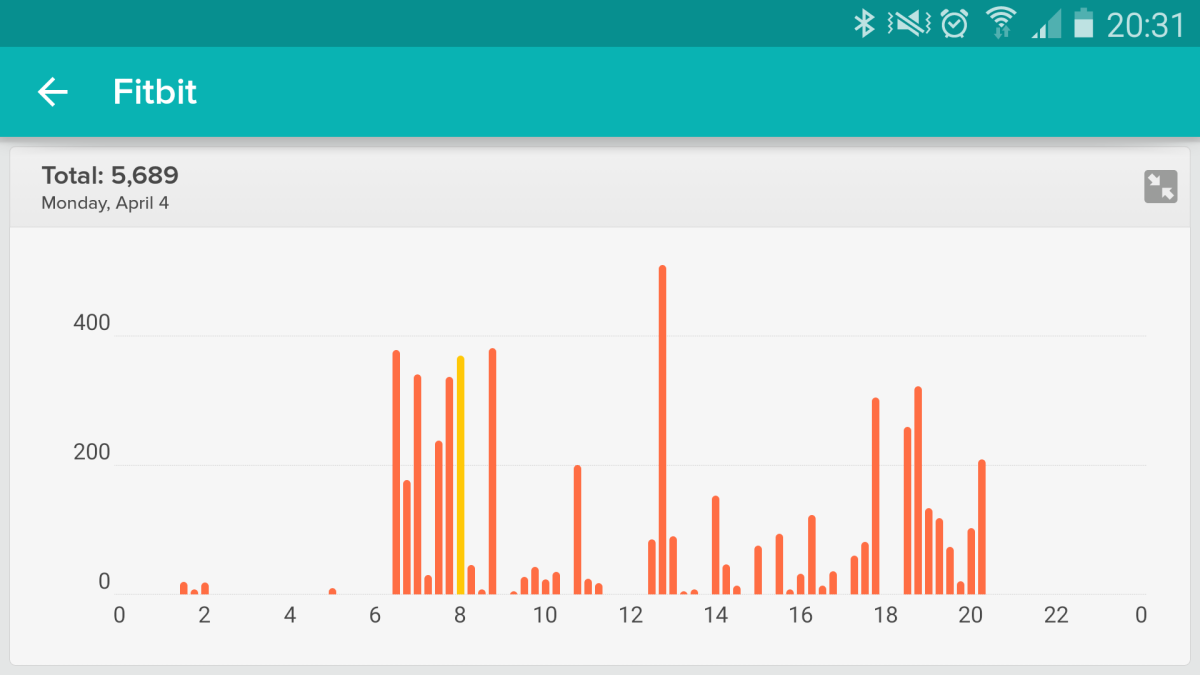 Working a desk job really is quite sedentary