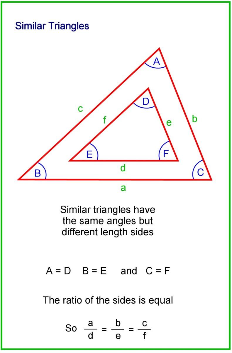 Similar triangles.