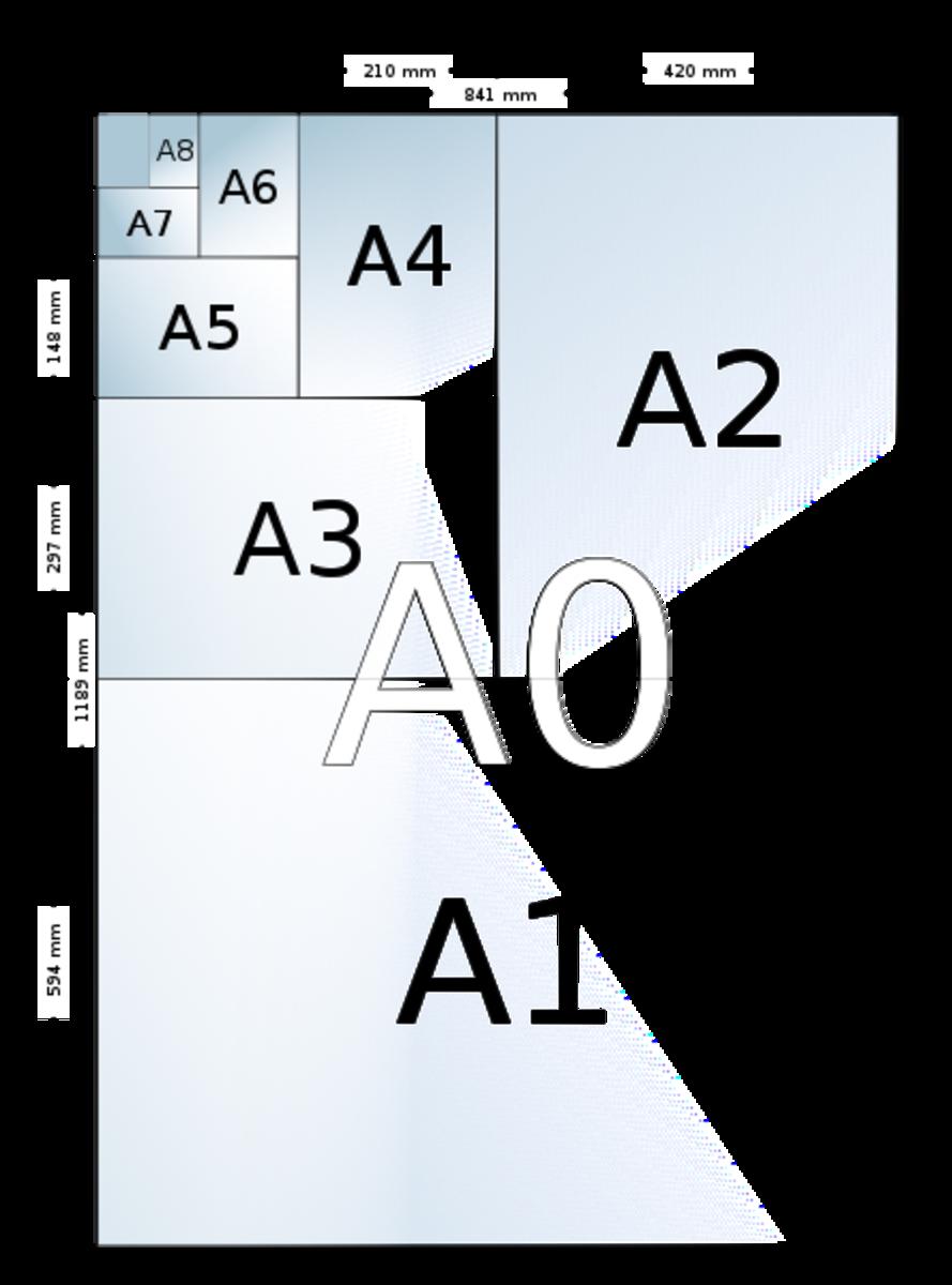 The Maths Behind A4 Paper
