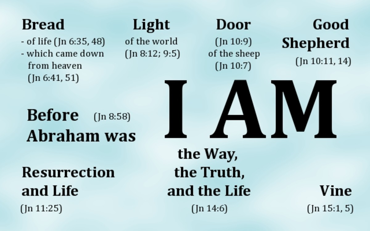 """The seven  """"I Am"""" statements of Jesus."""