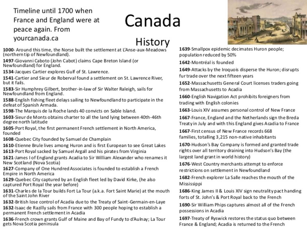 Genealogy: A Famous Canadian Dynasty | LetterPile