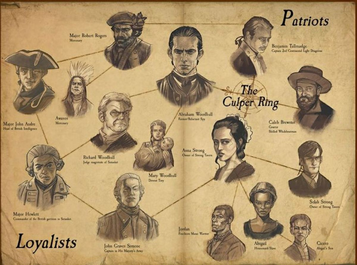 Some of the members of the Culper Spy Ring