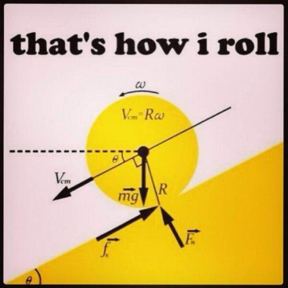 Physics Jokes Amp Amp Memes That Will Rock Your World Letterpile