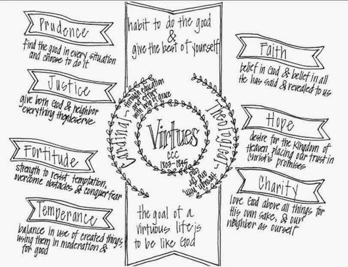 virtues-why-do-we-need-it-what-do-we-need-it-for