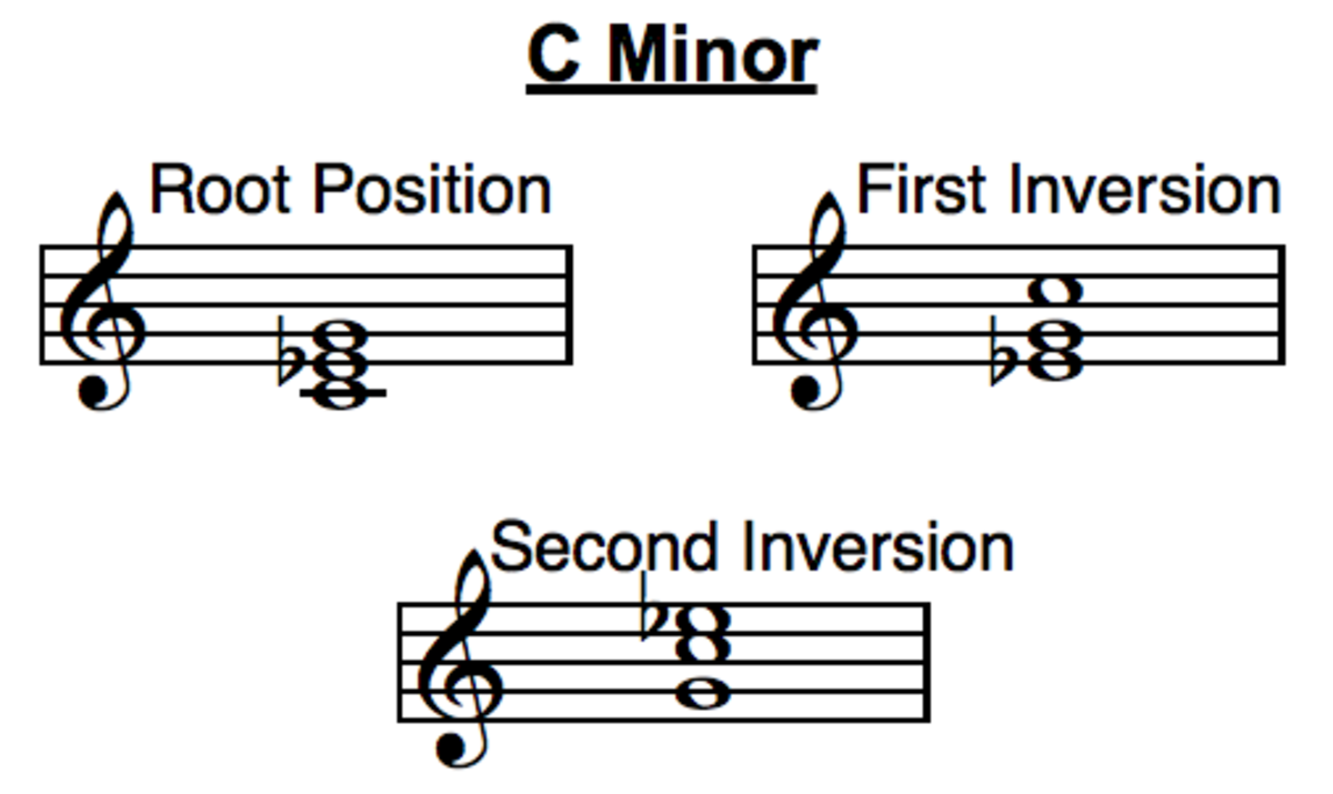chords-of-my-dying-love