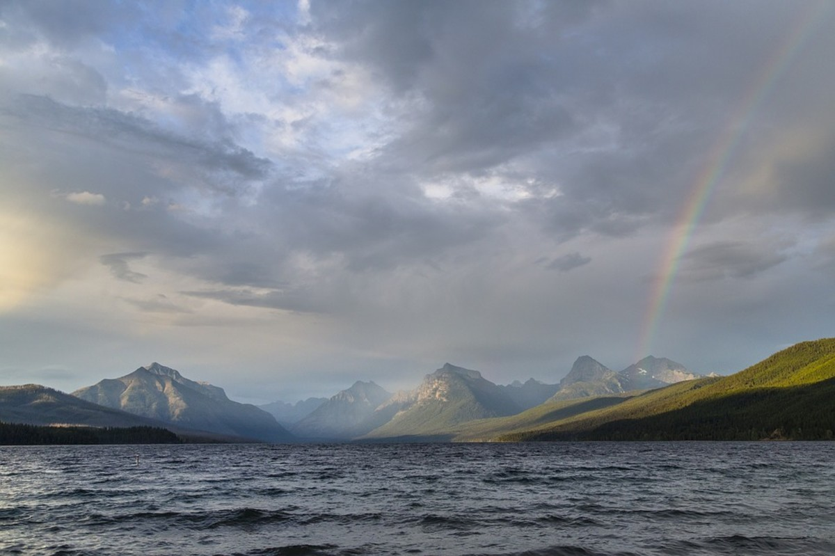Rainbow - A Wonder of Nature, Explained by Science