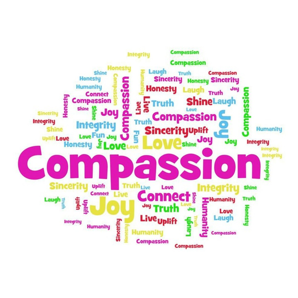 what-the-bible-says-about-compassion