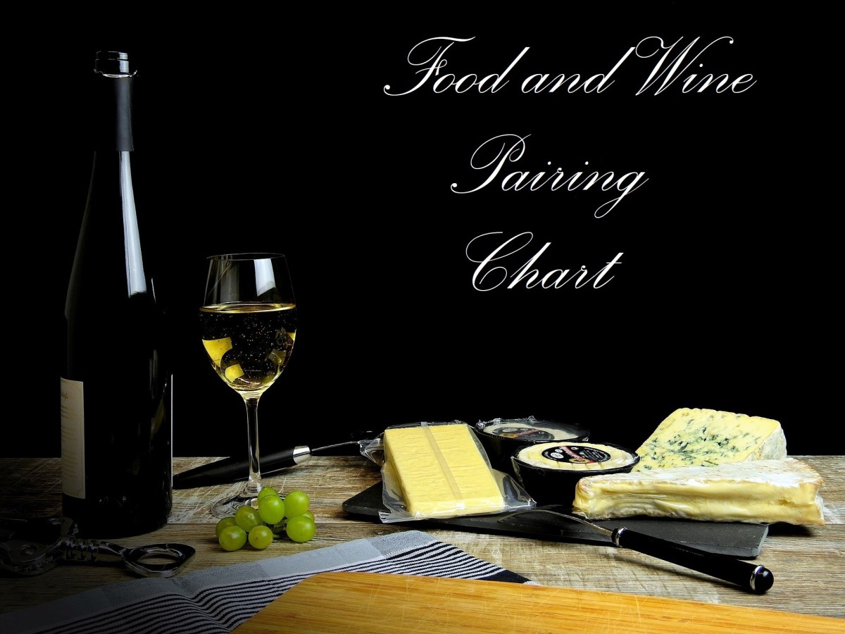 Consult this handy chart for perfect wine pairings at home!