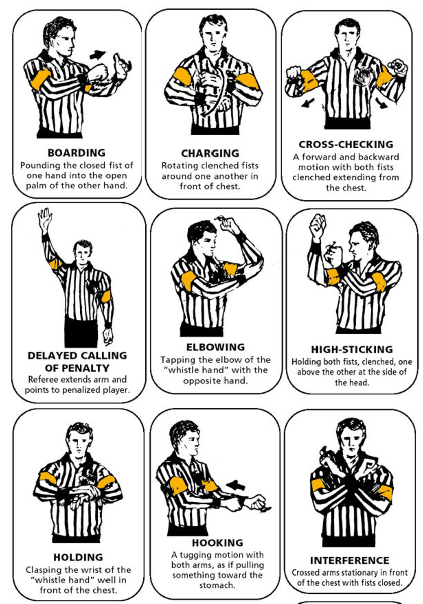 NHL Penalty Signals