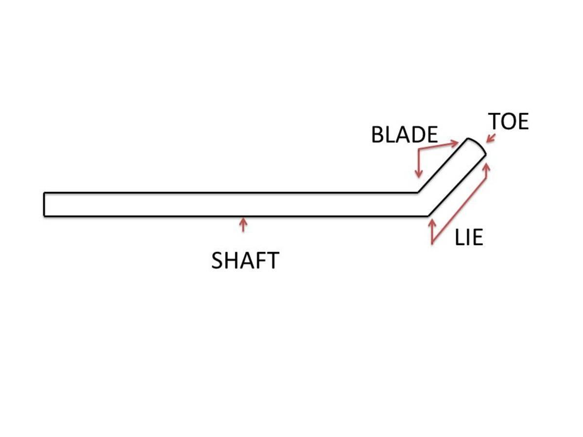 Diagram of a ice hockey stick
