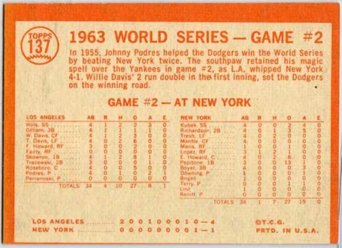 Baseball Card Box Score!