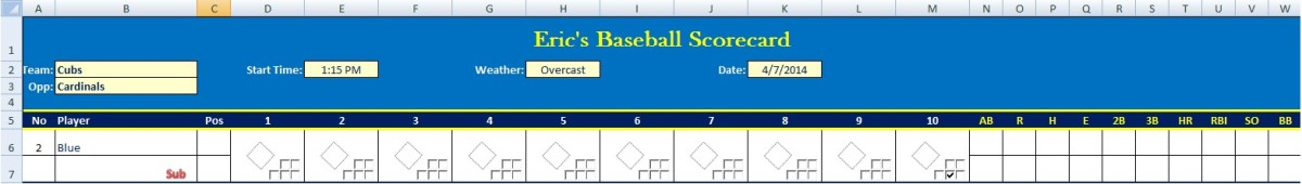 Step 26: Your scorecard should look like this.