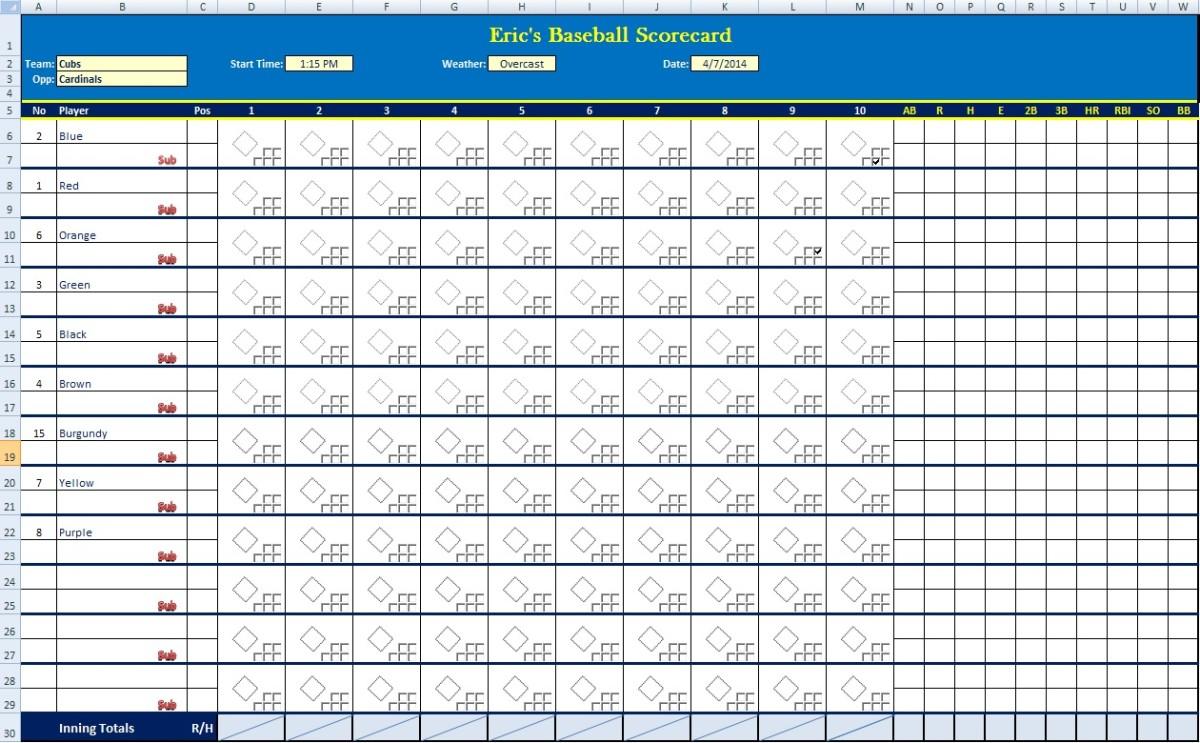 Completed baseball scorecard template