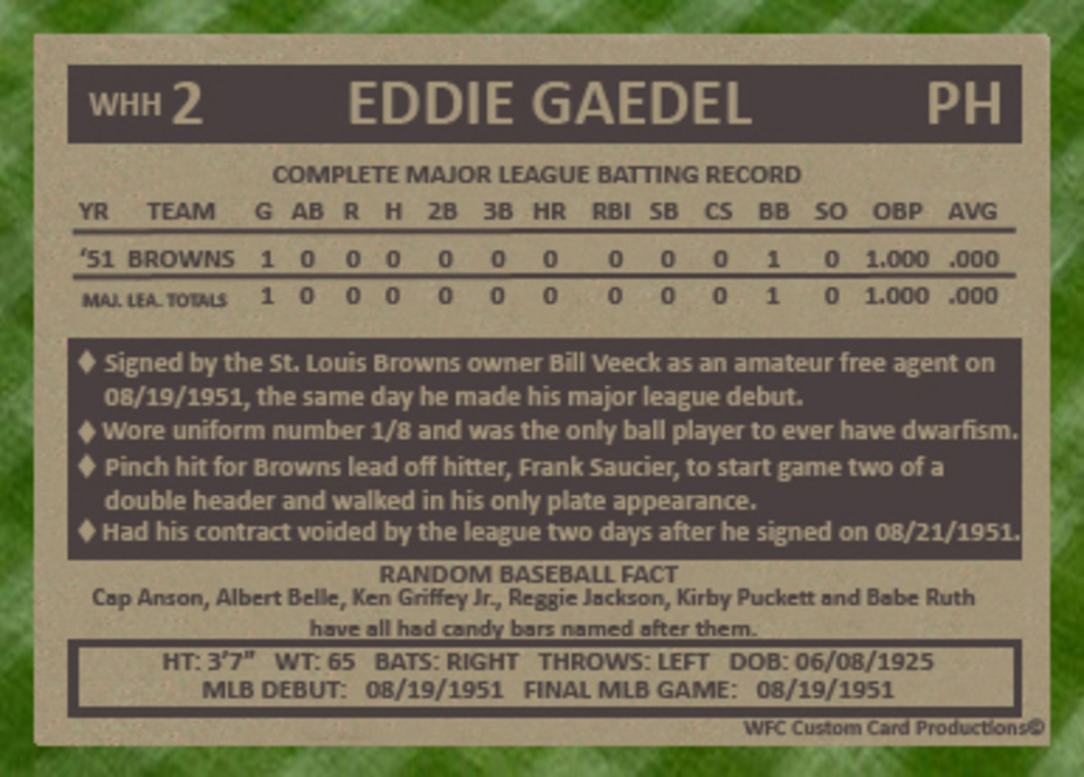 Back of Eddie Gaedel Baseball card.