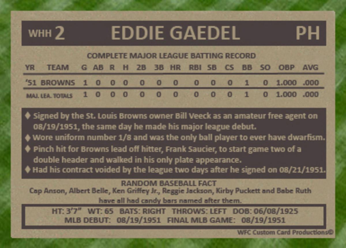 Back of Eddie Gaedel Baseball card