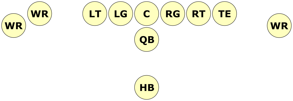 football-formations-nfl