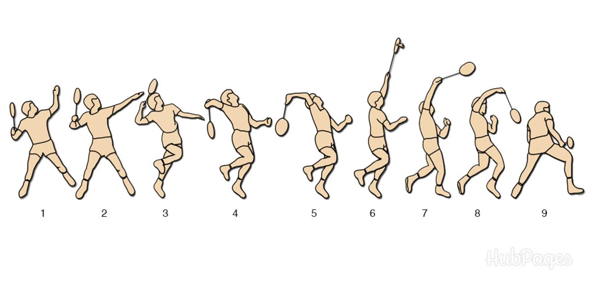 Hitting the badminton smash: proper stroke