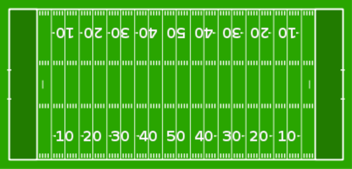 An NFL football field.is 100 by 53 1/3 yards. The field goal is always at the back of the end zone.